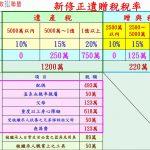 遺贈稅新修正累進稅率